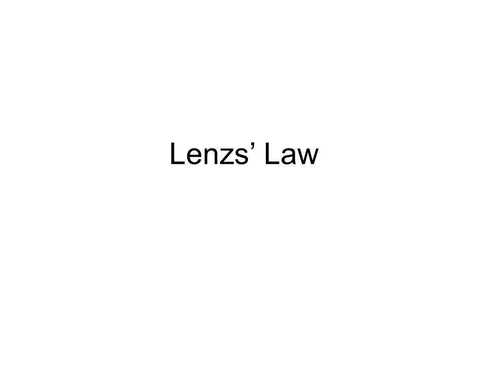 Lenzs' Law