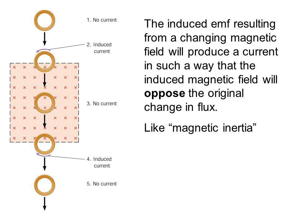 The induced emf resulting from a changing magnetic field will produce a current in such a way that the induced magnetic field will oppose the original change in flux.