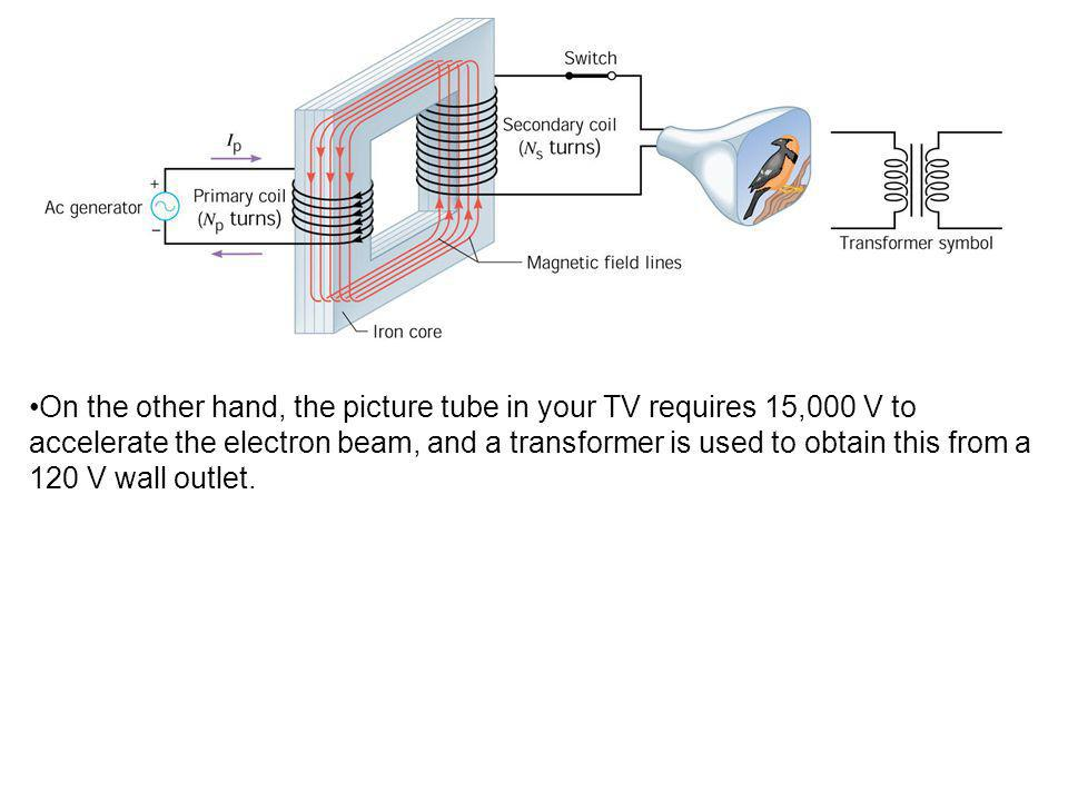 On the other hand, the picture tube in your TV requires 15,000 V to accelerate the electron beam, and a transformer is used to obtain this from a 120 V wall outlet.