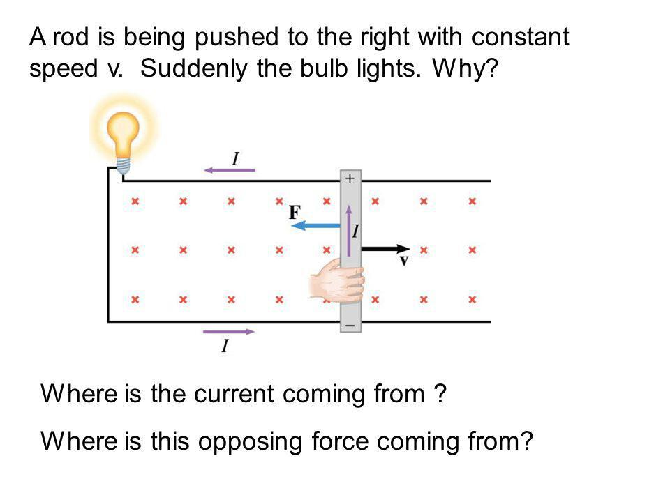 A rod is being pushed to the right with constant speed v