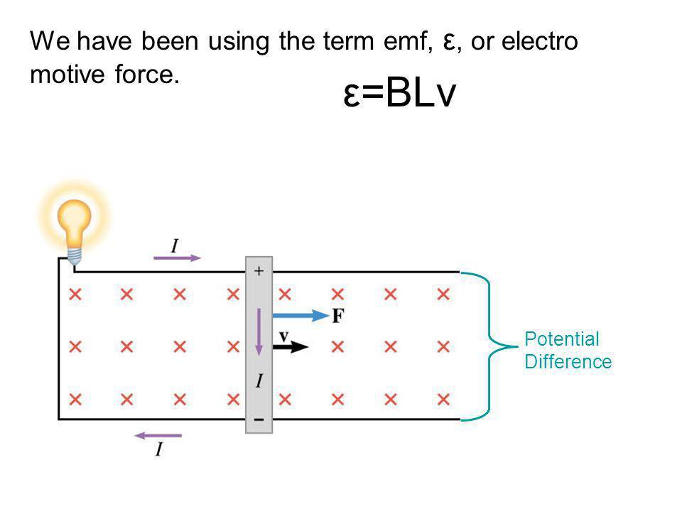 ε=BLv We have been using the term emf, ε, or electro motive force.