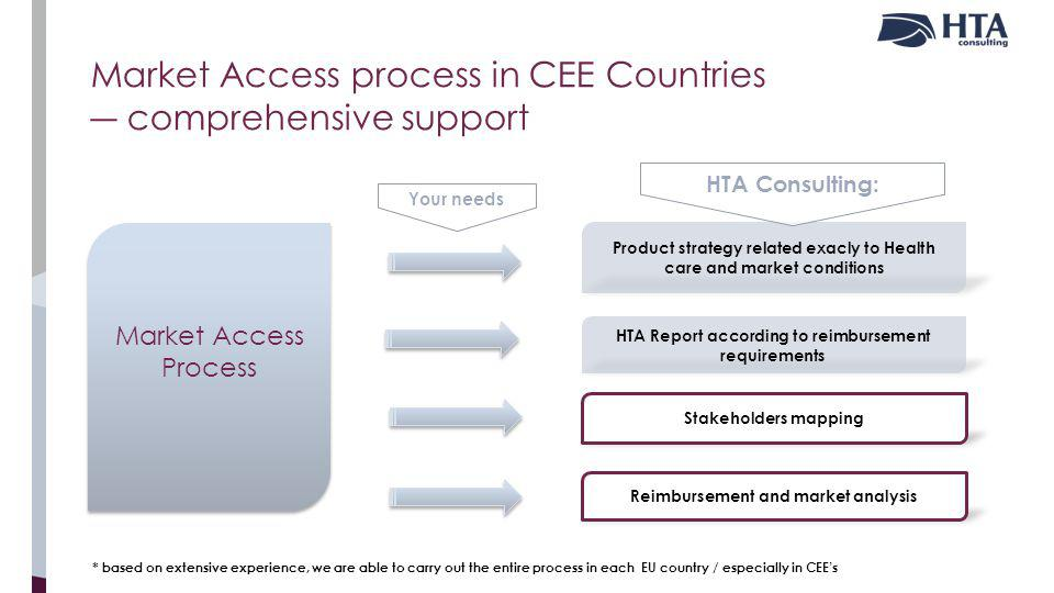 Market Access process in CEE Countries ― comprehensive support