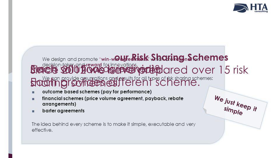 Since 2012 we have prepared over 15 risk sharing schemes.