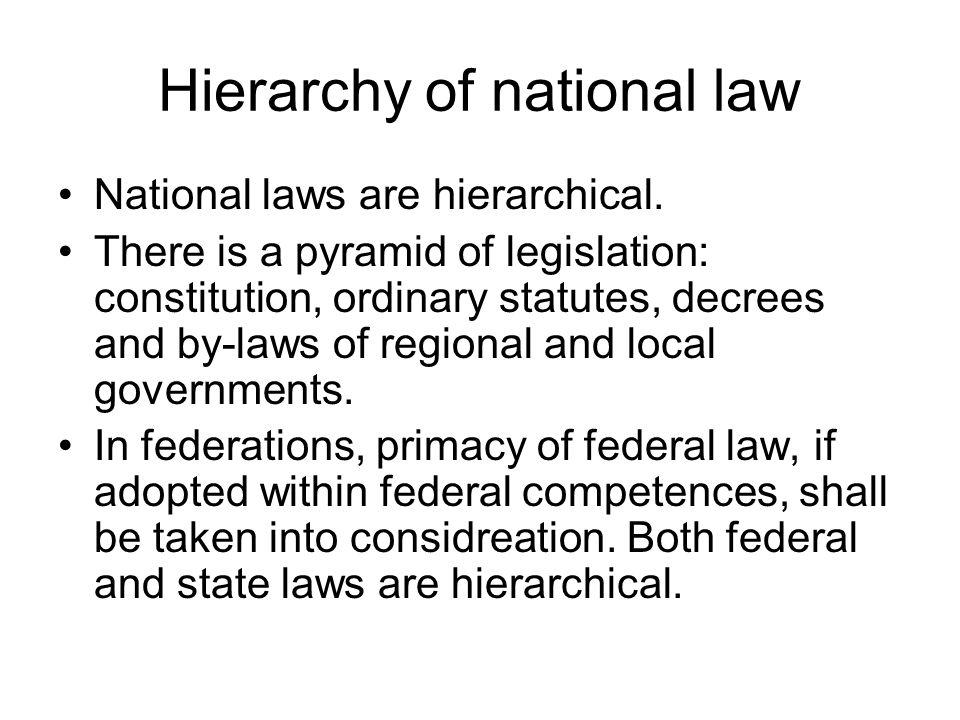 Hierarchy of national law
