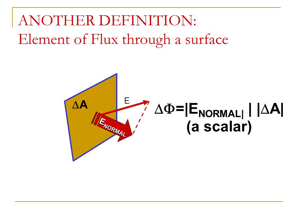 ANOTHER DEFINITION: Element of Flux through a surface