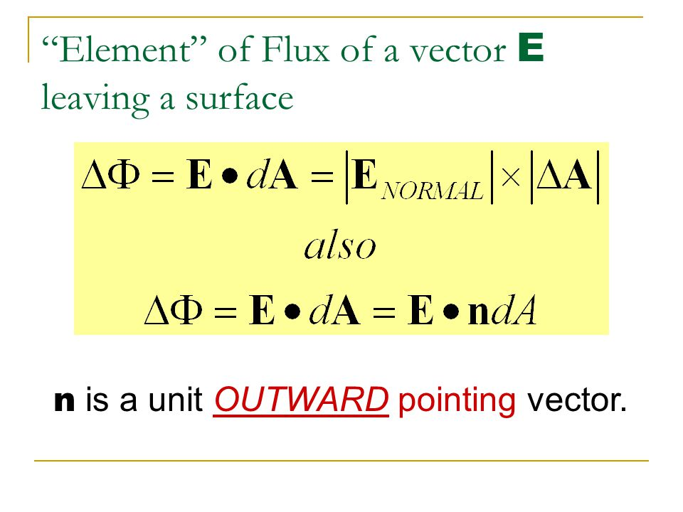 Element of Flux of a vector E leaving a surface