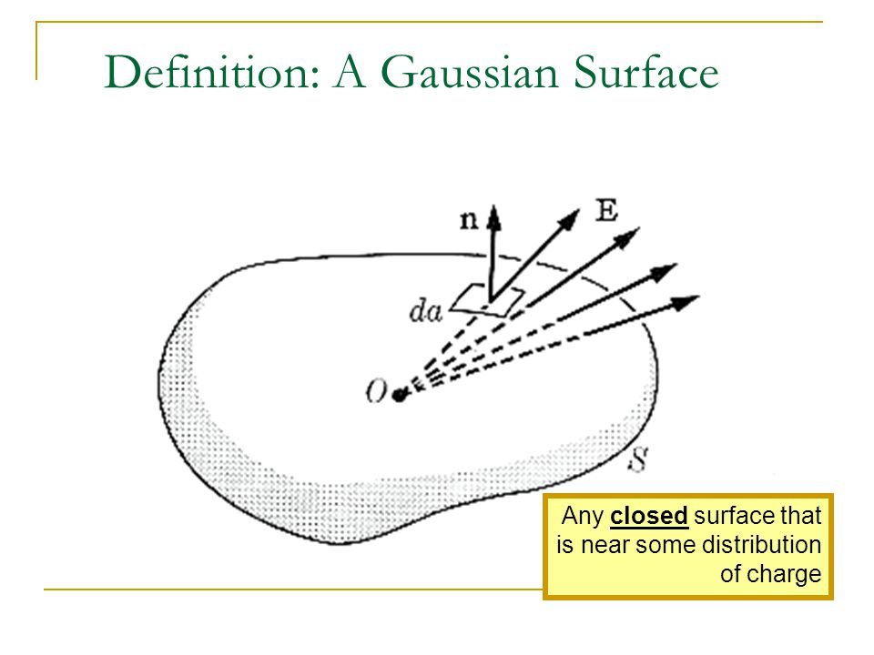 Definition: A Gaussian Surface