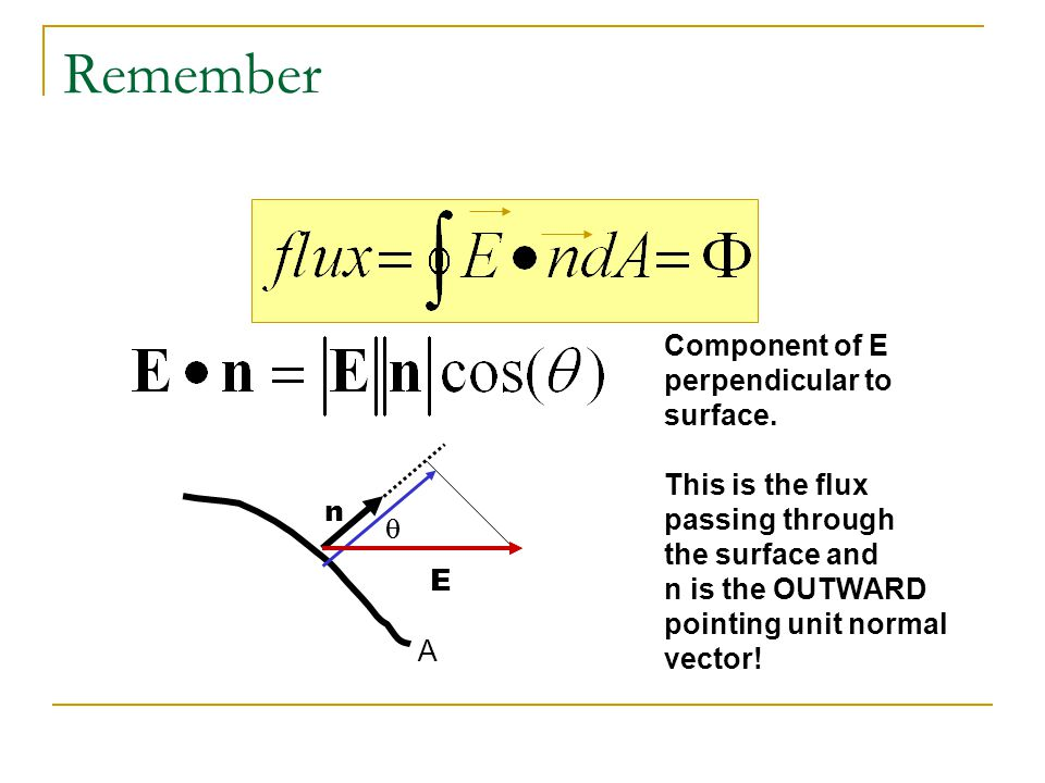 Remember Component of E perpendicular to surface. This is the flux