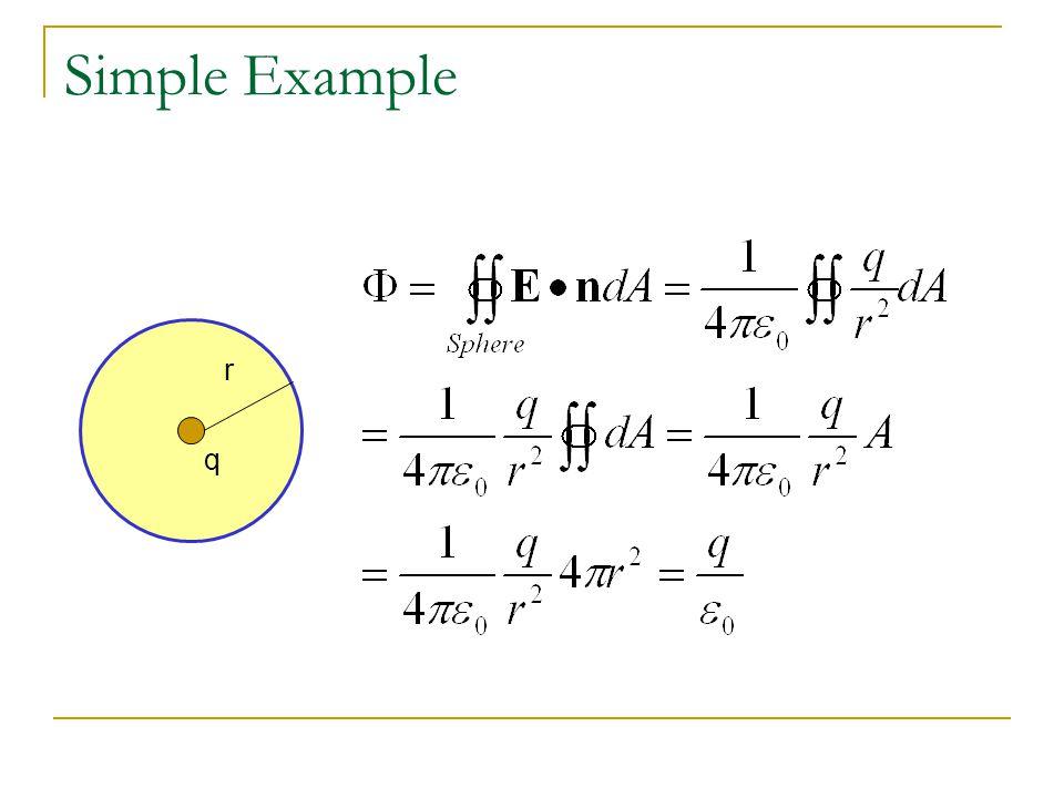 Simple Example r q