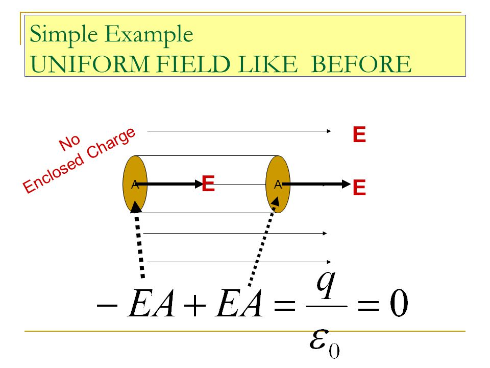 Simple Example UNIFORM FIELD LIKE BEFORE