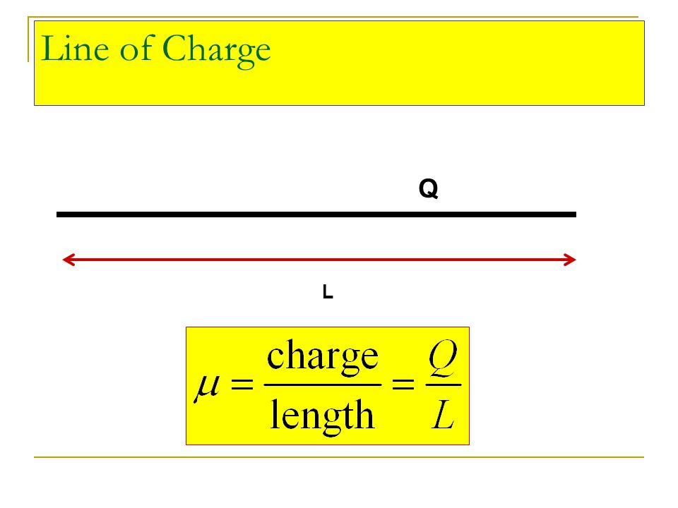 Line of Charge L Q