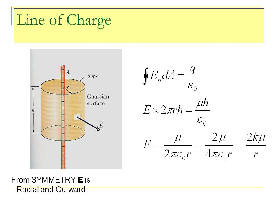 Line of Charge From SYMMETRY E is Radial and Outward