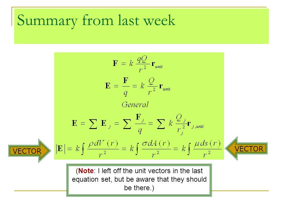 Summary from last week VECTOR VECTOR