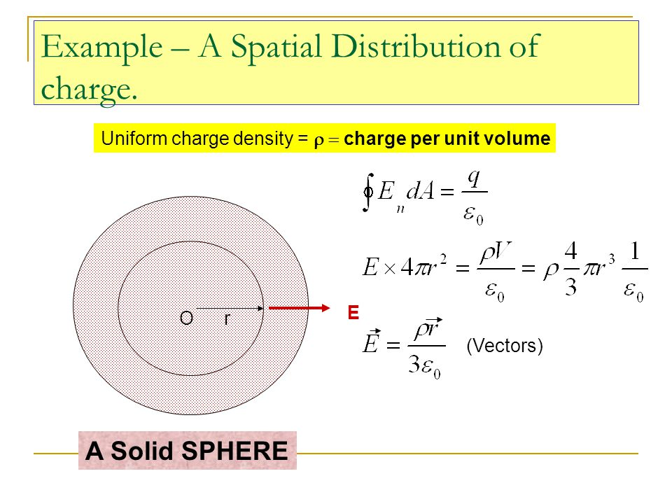 Example – A Spatial Distribution of charge.