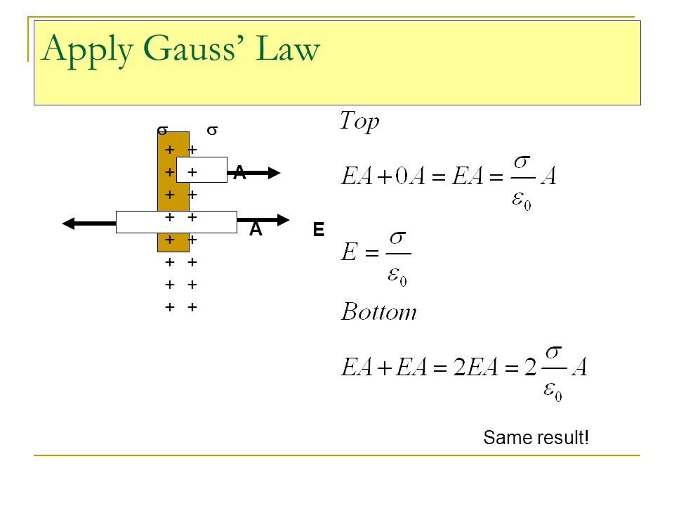 Apply Gauss' Law s s + + + + + + + + + + + + + + + + A A E