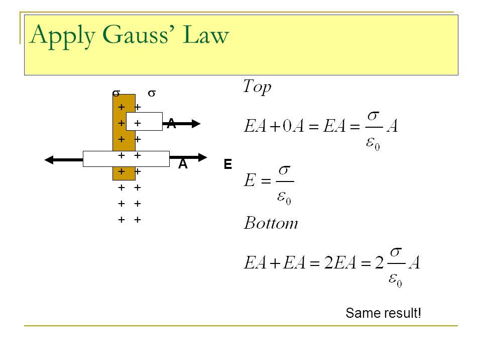 Apply Gauss' Law s s + + + + + + + + + + + + + + + + A A E