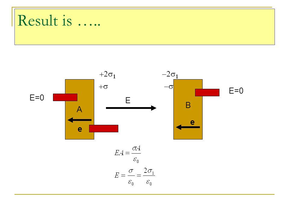 Result is ….. +2s1 -2s1 A +s -s E=0 E=0 E B e e