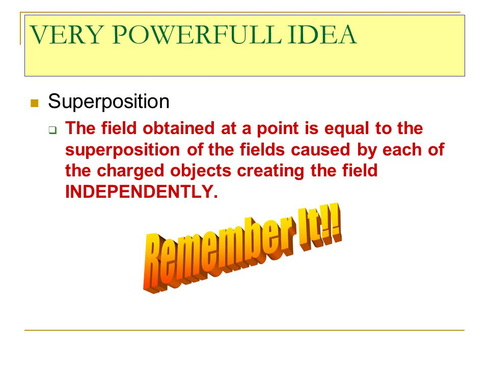 VERY POWERFULL IDEA Remember It!! Superposition