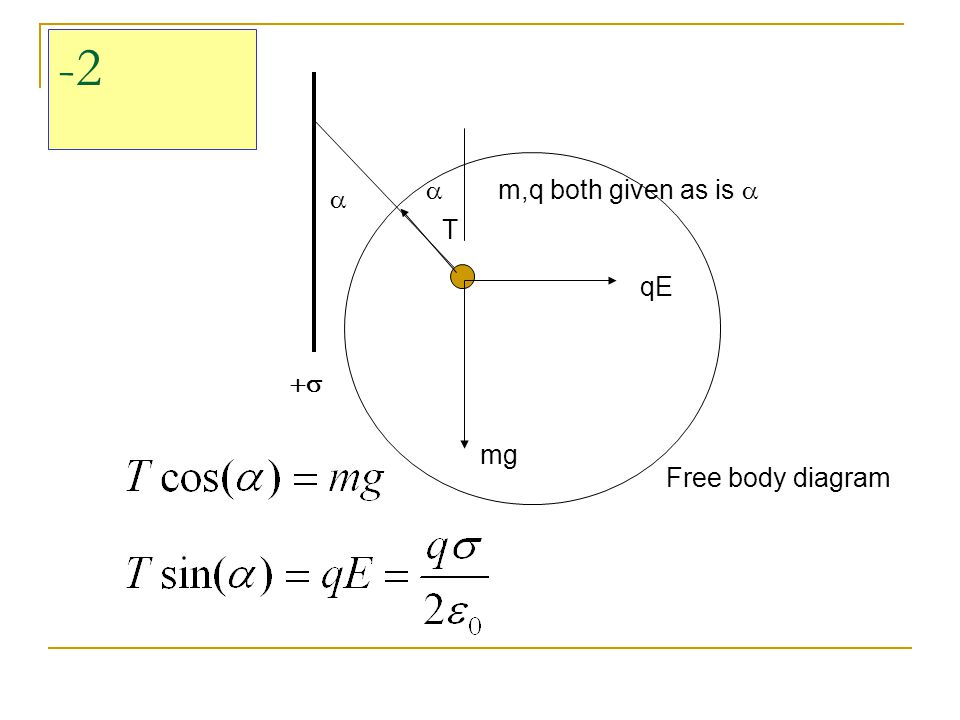 -2 a m,q both given as is a a T qE +s mg Free body diagram