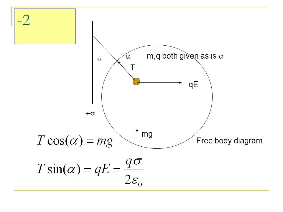 -2 a m,q both given as is a a T qE +s mg Free body diagram
