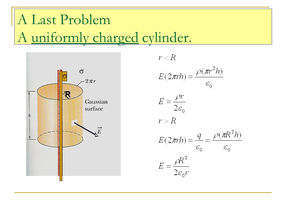 A Last Problem A uniformly charged cylinder.