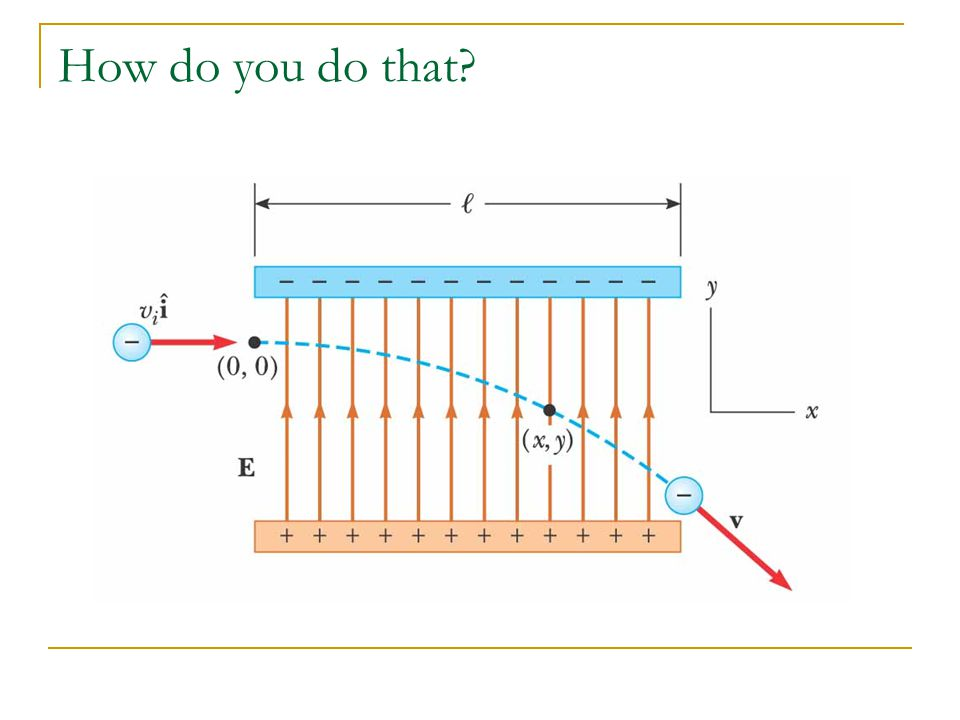 How do you do that