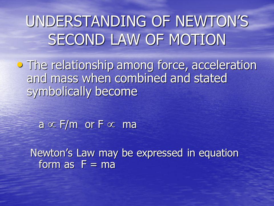 UNDERSTANDING OF NEWTON'S SECOND LAW OF MOTION