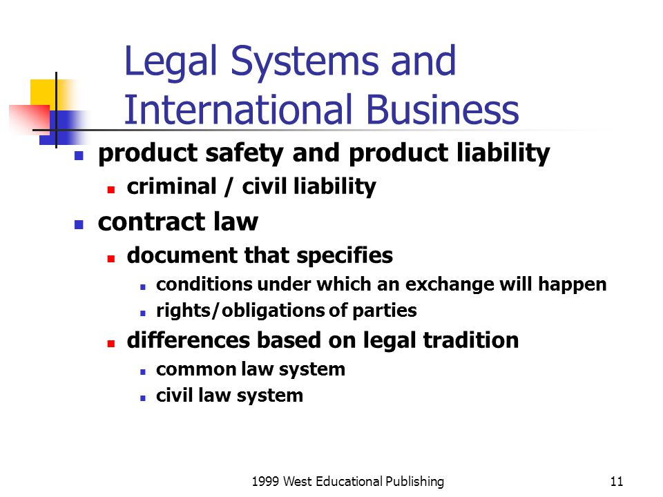 Legal Systems and International Business