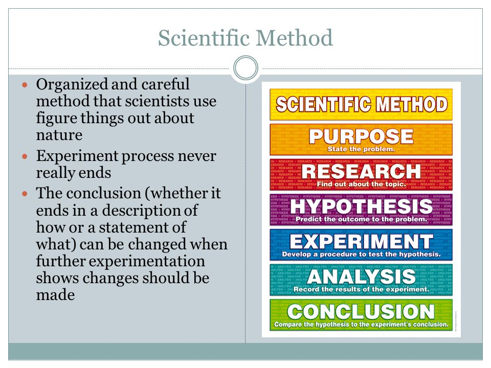 Scientific Method Organized and careful method that scientists use figure things out about nature. Experiment process never really ends.
