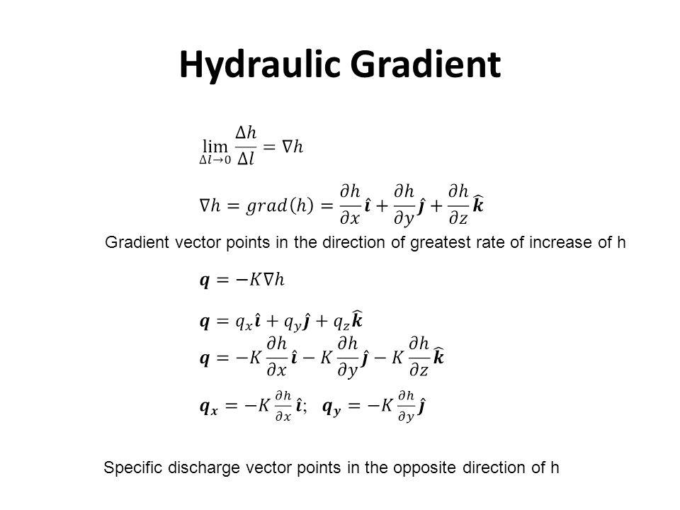 Hydraulic Gradient Gradient vector points in the direction of greatest rate of increase of h.