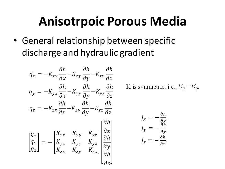 Anisotrpoic Porous Media