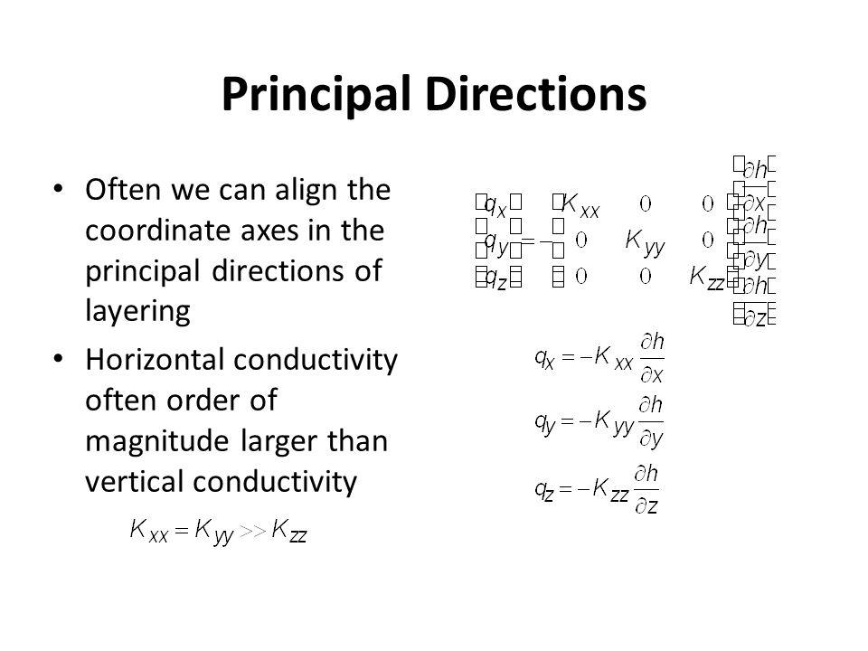 Principal Directions Often we can align the coordinate axes in the principal directions of layering.