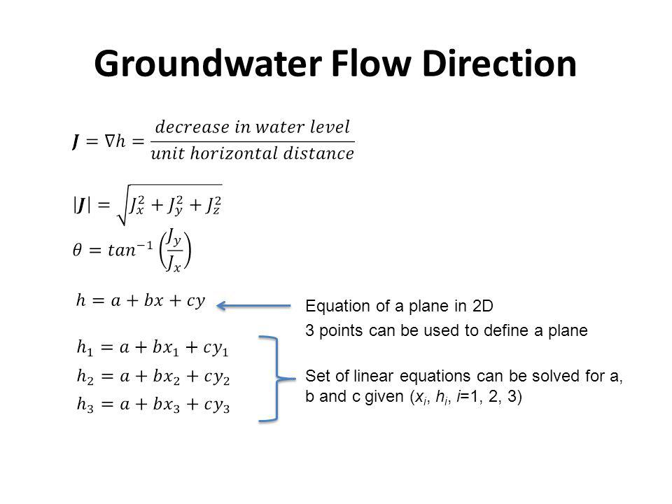 Groundwater Flow Direction