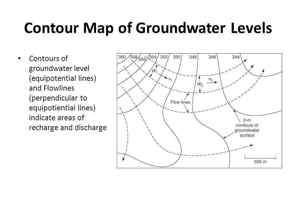 Contour Map of Groundwater Levels
