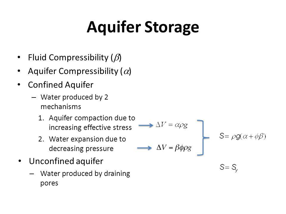 Aquifer Storage Fluid Compressibility (b) Aquifer Compressibility (a)