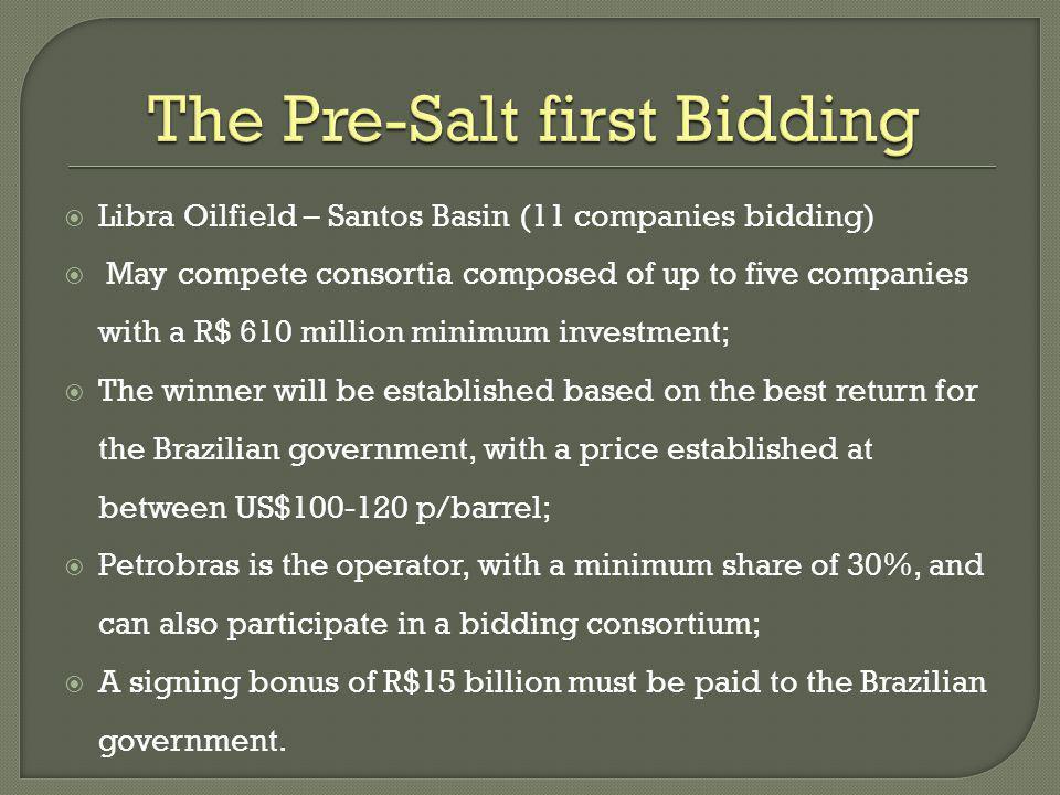 The Pre-Salt first Bidding