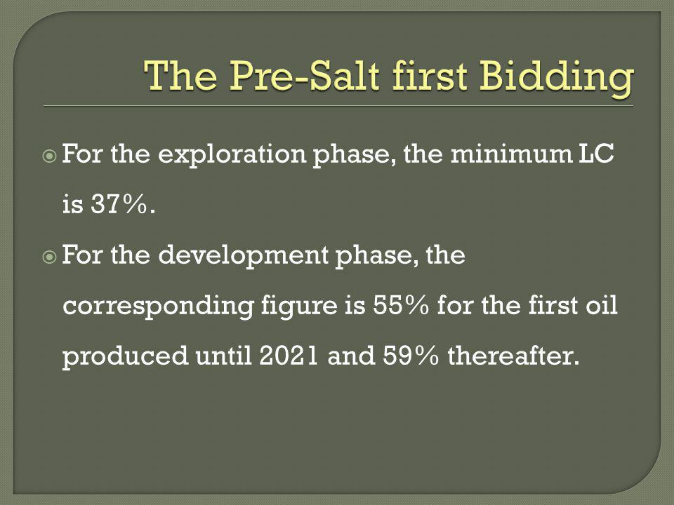 The Pre-Salt first Bidding