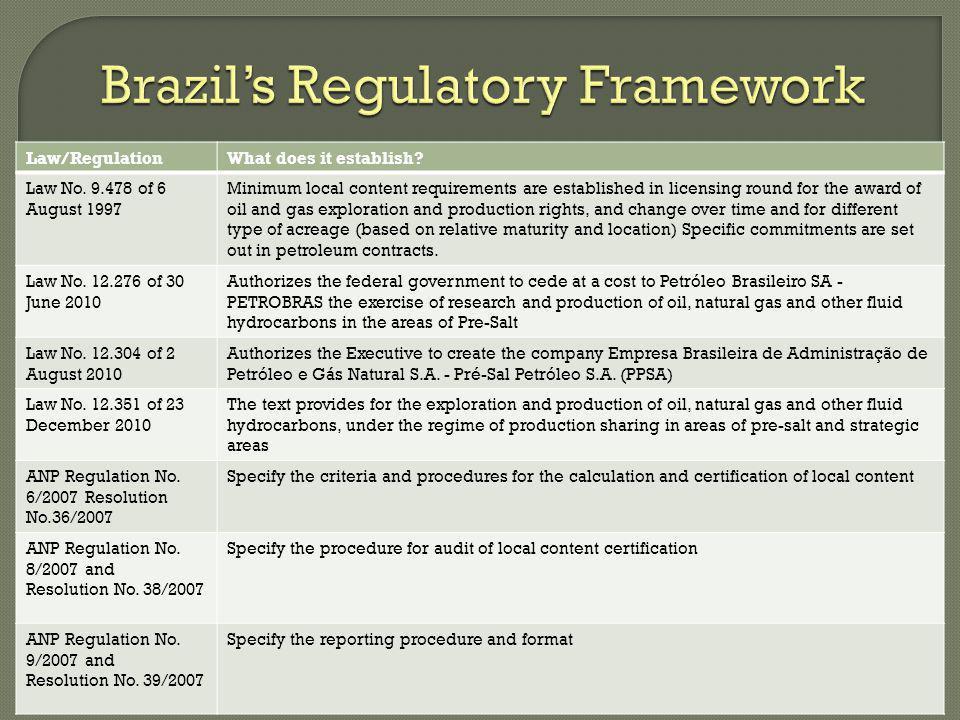 Brazil's Regulatory Framework