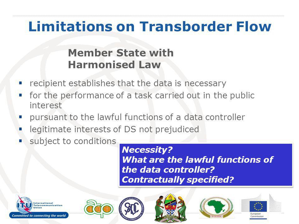 Limitations on Transborder Flow