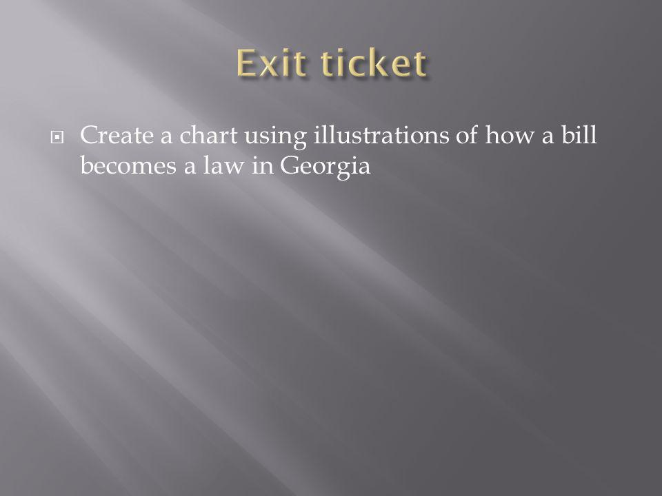 Exit ticket Create a chart using illustrations of how a bill becomes a law in Georgia