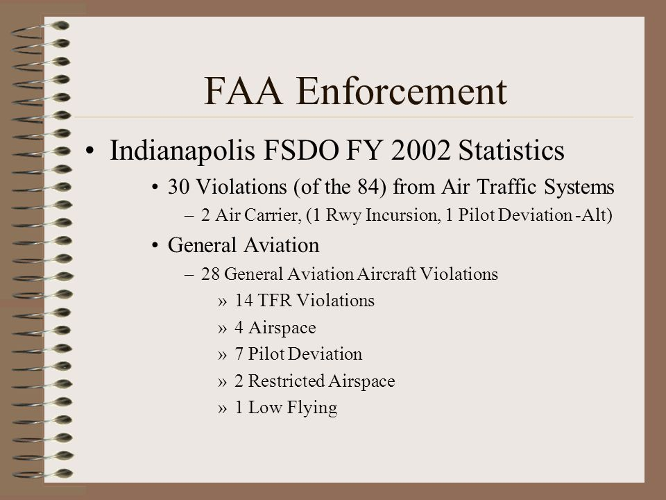 FAA Enforcement Indianapolis FSDO FY 2002 Statistics