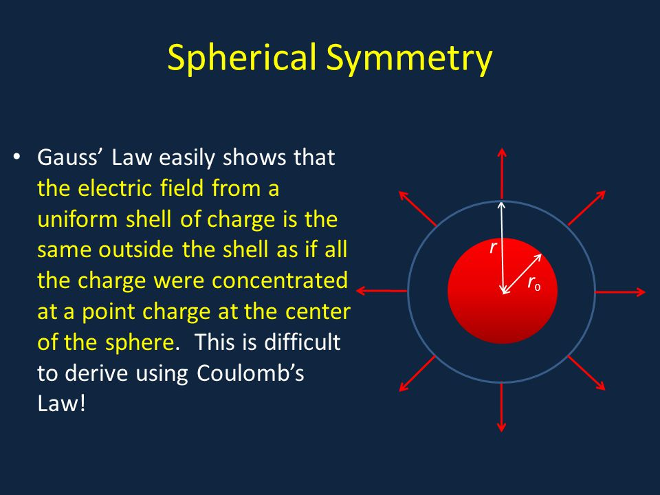 Spherical Symmetry a.