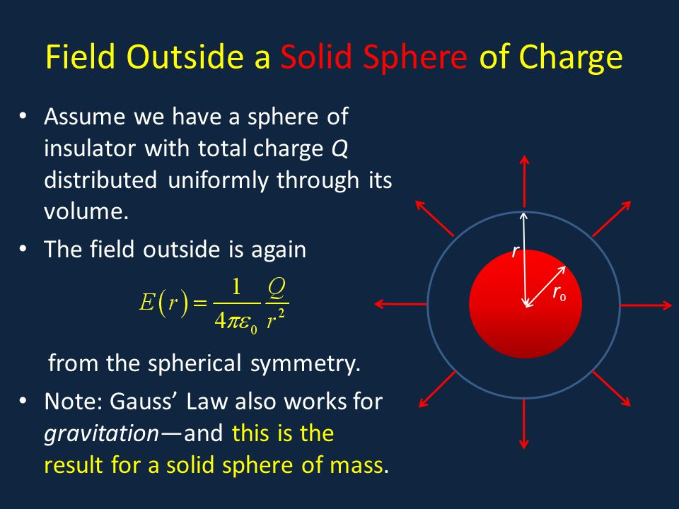 Field Outside a Solid Sphere of Charge