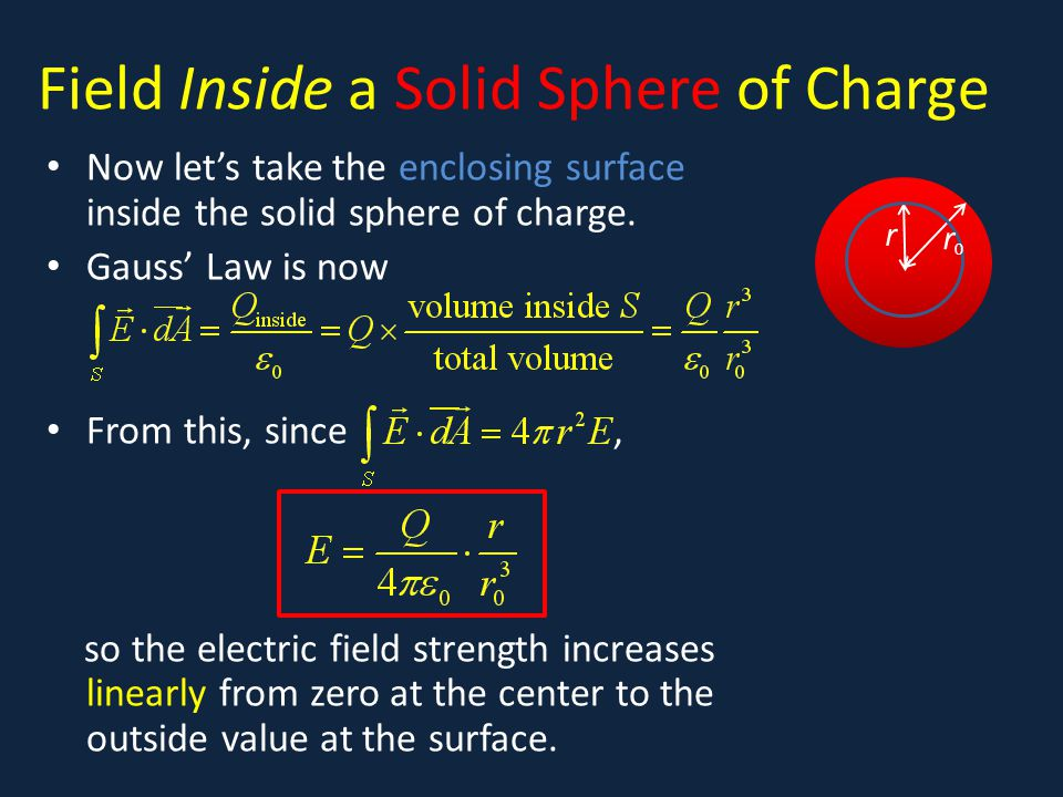 Field Inside a Solid Sphere of Charge