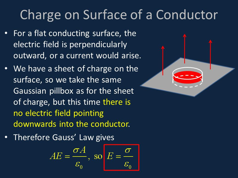 Charge on Surface of a Conductor