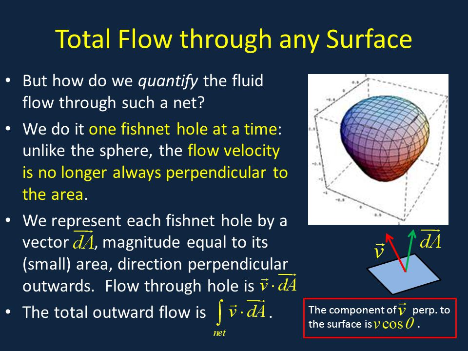 Total Flow through any Surface