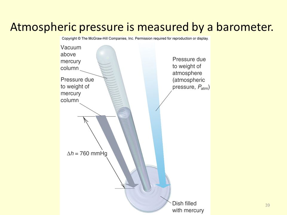 Atmospheric pressure is measured by a barometer.