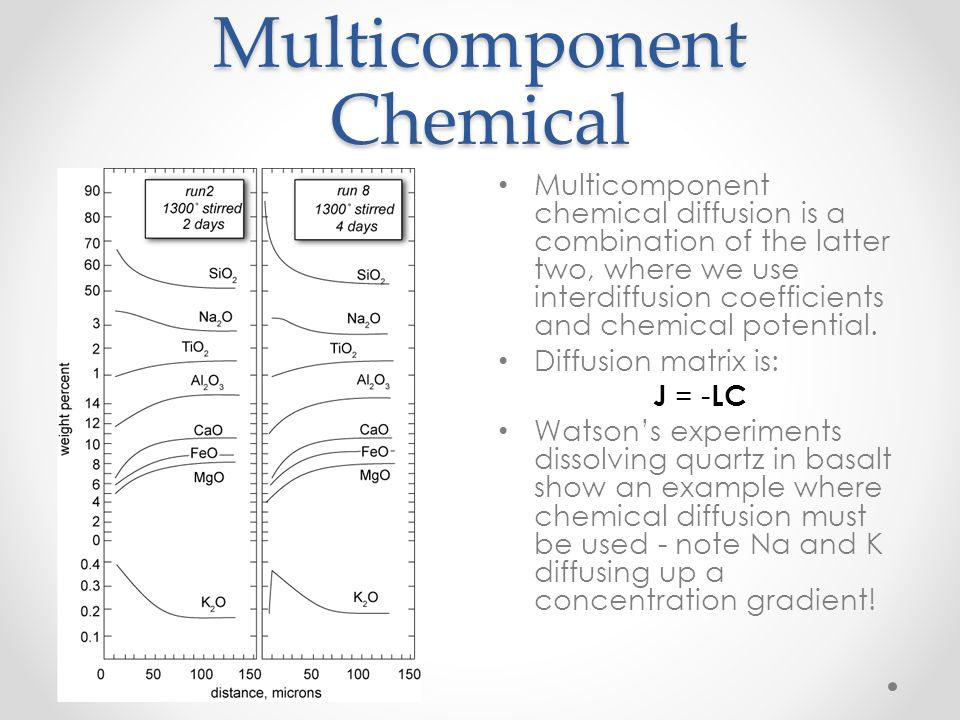 Multicomponent Chemical