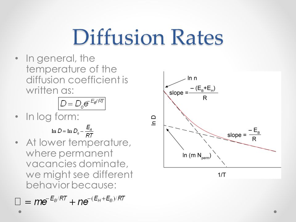 Diffusion Rates In general, the temperature of the diffusion coefficient is written as: In log form: