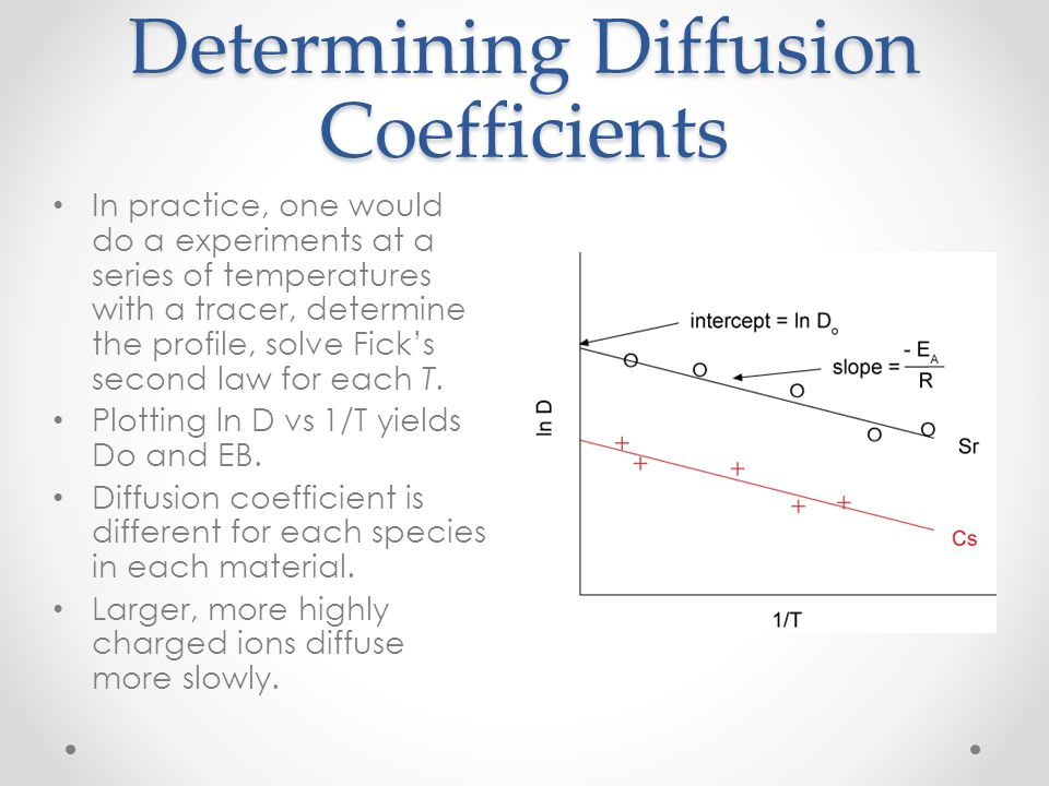Determining Diffusion Coefficients